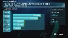 Top performers of autonomous vehicle index