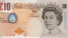 Previsioni per il prezzo GBP/USD – la sterlina britannica continua a perdere terreno
