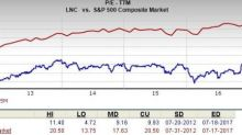 Is Lincoln National (LNC) a Suitable Choice for Value Investors?