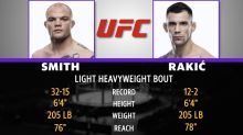 Mad Bets: UFC Smith vs. Rakic Betting Odds