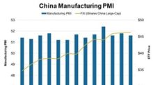 China's Manufacturing Appears Weaker than Expected in January