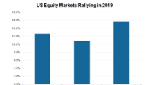 Why Jeffrey Gundlach Thinks We're Still in a Bear Market