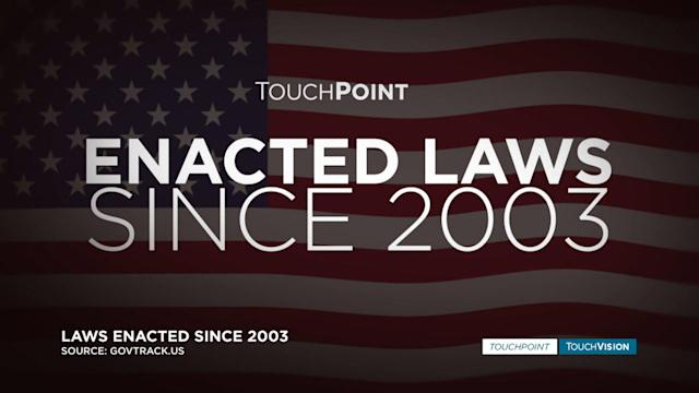 LAWS ENACTED SINCE 2003