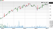 What to Expect from Live Nation (LYV) this Earnings Season?