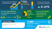 COVID-19 Impact & Recovery Analysis- Digital Twin Market 2019-2023 | Need for Predictive Maintenance to Boost Growth | Technavio
