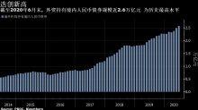 中國債市進入富時旗艦指數蓄勢待發 千億美元資金流入或可期待