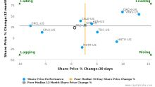 PROS Holdings, Inc. breached its 50 day moving average in a Bullish Manner : PRO-US : October 16, 2017