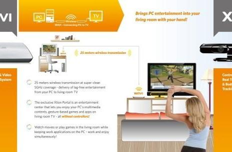 PrimeSense and ASUS team, bring Kinect-like Wavi Xtion to your living room TV (update)