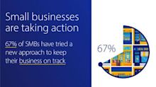 Global Visa Study Finds 67% of Small Businesses and 78% of Consumers Have Adopted New Behaviors to Adjust to COVID-19