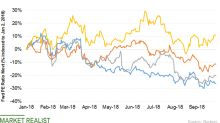 Baidu, Alibaba, Tencent, Netflix: How Do Valuations Stack Up?