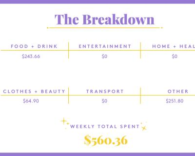 A Week In Athens, GA, On A $26,100 Joint Income