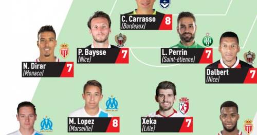 Foot - L1 - L'équipe type de la 35e journée de Ligue 1