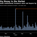Foreigners Sell Saudi Stocks by Record Amid Khashoggi Woes