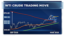 Oil could slip back to $55 a barrel, chart watcher Louise Yamada finds