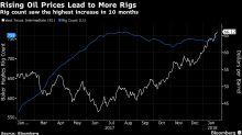 Oil Rig Fleet Expands Most in 10 Months in U.S. as Crude Surges