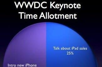 Rumor for developers, developers, developers! Steve Ballmer to present at WWDC?
