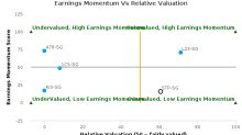 CNMC Goldmine Holdings Ltd. breached its 50 day moving average in a Bullish Manner : 5TP-SG : February 27, 2017