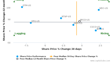 Brocade Communications Systems, Inc. breached its 50 day moving average in a Bearish Manner : BRCD-US : June 20, 2017