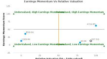 Shangri-La Asia Ltd. breached its 50 day moving average in a Bearish Manner : S07-SG : December 21, 2016