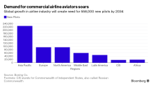 Travel Boom Forces Asia's Airlines to Seek More Women Pilots