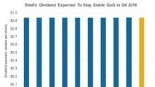 Will Shell's Dividend Payment Be Stable in the Fourth Quarter?