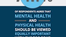 UHS Releases Results of Poll Examining Americans' Perceptions on Mental Health