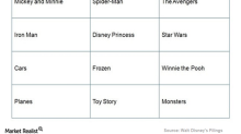 Why Disney Announced the Strategic Reorganization of Its Business