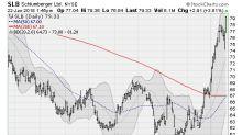 7 Stocks Leading the Post-Shutdown Rally