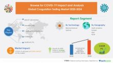 Coagulation Testing Market 2020 - 2024: Post-Pandemic Industry Planning Structure | Technavio