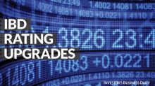 Stocks With Rising Relative Price Strength: Citizens Financial