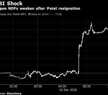 Central Bank Chief's Sudden Exit Roils Nervous India Markets