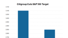 Citigroup: Market Concerns Are Overdone