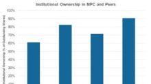 Which Institutions Bought Marathon Petroleum Stock in Q3?