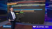 Taking Stock of 2Q Earnings Using ETFs