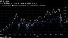 市場波動加劇 瑞銀建議為資金涌向優質股做好準備