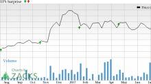 Should You Buy Mercantile Bank (MBWM) Ahead of Earnings?