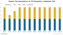 Why TG Therapeutics' Stock Price Plunged More Than 37% Today