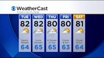 KDKA-TV Nightly Forecast (8/18)