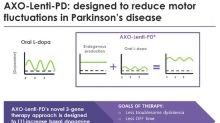 A Look at Axovant Sciences' Therapy for Parkinson's Disease