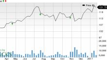 Should You Sell Stryker (SYK) Before Earnings?