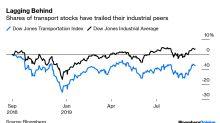 FedEx Flop Adds Fuel to Worrisome Market Signal