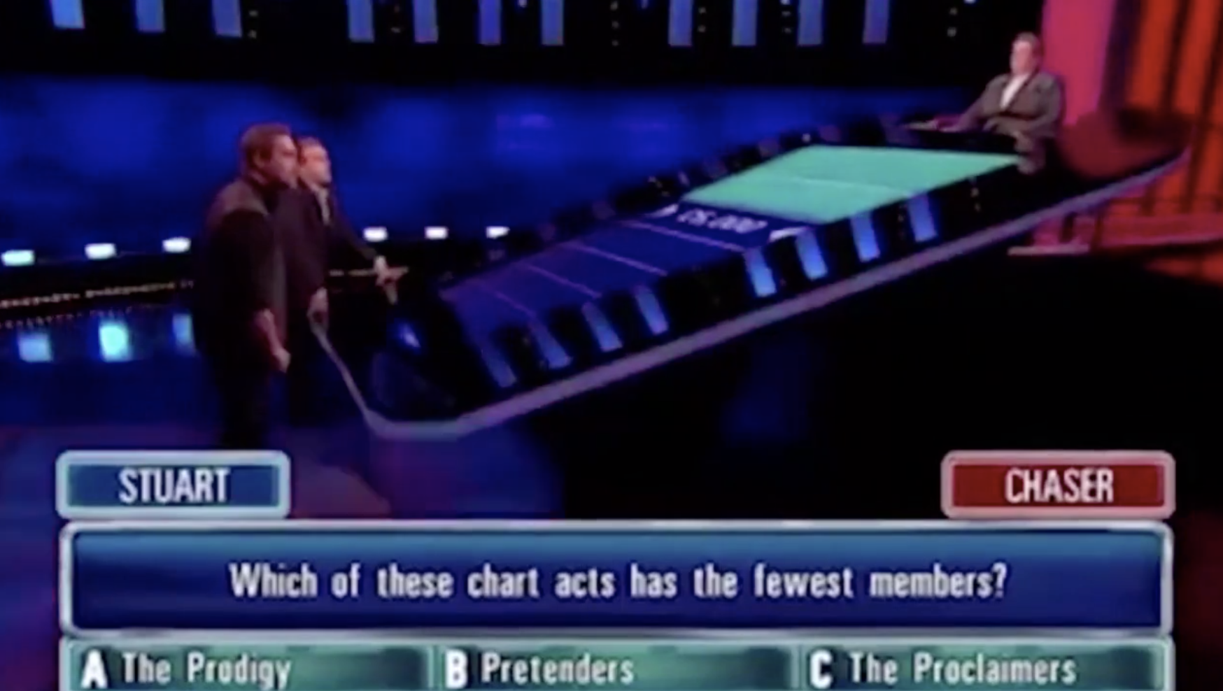 Backlash after 'The Chase' asks The Prodigy question following Keith  Flint's death