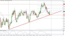 AUD/USD Price forecast for the week of December 18, 2017, Technical Analysis