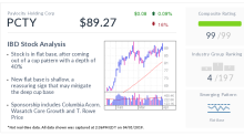PAYLOCITY HLDG DL-,001 (0P7 F) Stock Price, Quote, History