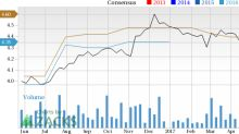 Why You Shouldn't Bet Against Stepan Company (SCL) Stock