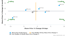 Echelon Financial Holdings, Inc. breached its 50 day moving average in a Bearish Manner : EFH-CA : June 28, 2017