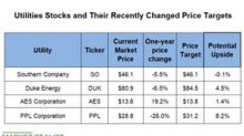 Top Utility Stocks Received a Target Price Change Last Week