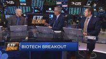 ETF Edge: Biotech breakout