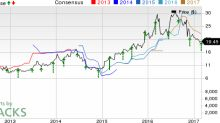 American Outdoor Brands (AOBC) Tops Q3 Earnings, Up Y/Y