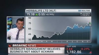 Herbalife: Relieved financials are back